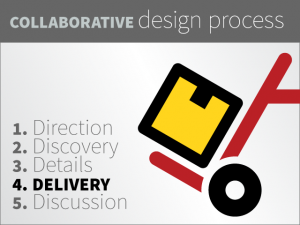 The fourth step in the collaborative design process is sending the project out for delivery or launch.